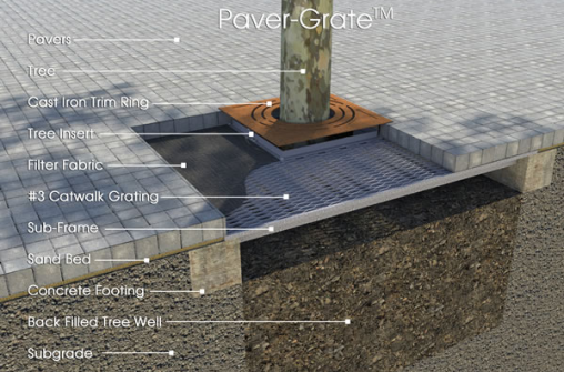 Paver-Grate™ Diagram